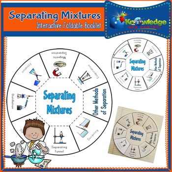 Separating Mixtures Interactive Foldable Booklet