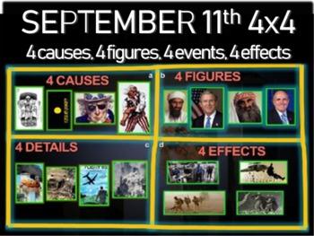 September 11th Terrorist Attacks: 4 causes 4 figures 4 eve