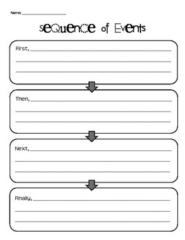 Sequence of Events Graphic Organizer