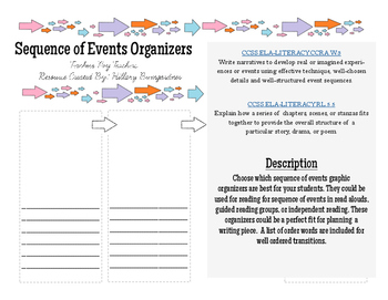 Sequence of Events Organizers