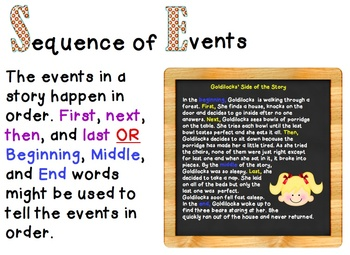 Sequence of Events Poster