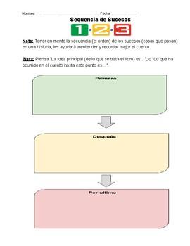 Sequence of Events / Secuencia de Sucesos