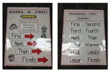 Sequence of Events and Transitional Word Examples Anchor Charts