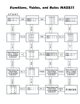 Sequences, Relationships, Function Tables Maze