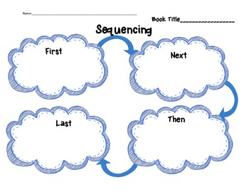 Sequencing Graphic Organizer