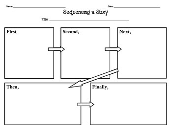 Sequencing a Story Graphic Organizer