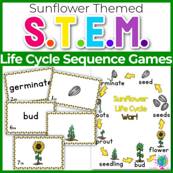 Sequencing with Butterfly Life Cycle Card Game
