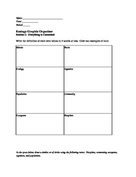 Set of Environmental Science Graphic Organizers