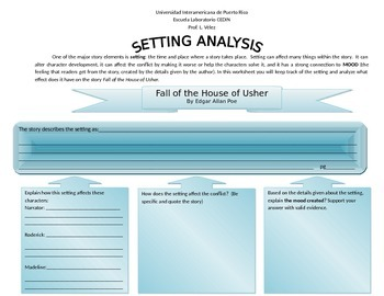Setting Analysis Fall of the House of Usher