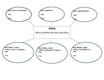 Setting worksheet