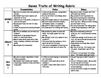 Seven Traits Writing Rubric