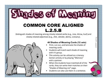 Shades of Meaning Activity - Synonyms (Common Core Aligned