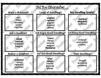 Shades of Meaning Dialogue Tags Student Reference Sheet