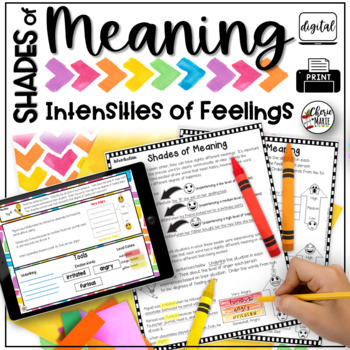 Shades of Meaning 3rd Grade (States of Mind: Intensities o