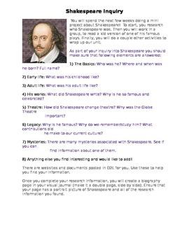Shakespeare Biography Inquiry