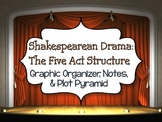 SHAKESPEARE: FIVE ACT STRUCTURE: GRAPHIC ORGANIZER, NOTES,