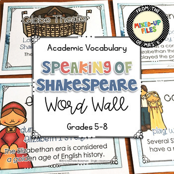 Shakespeare Word Wall