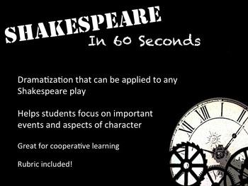 Shakespeare in 60 Seconds Dramatization (Creative Presentation)