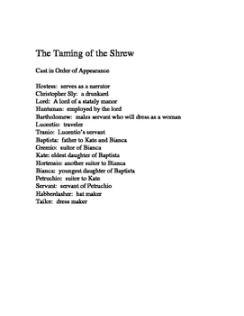 Shakespeare's The Taming of the Shrew 45 Minute Version!