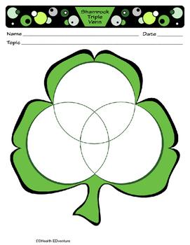 Shamrock Triple Venn Diagram