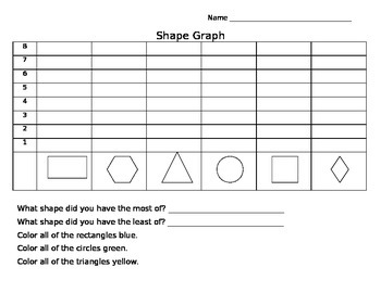 Shape Graphing