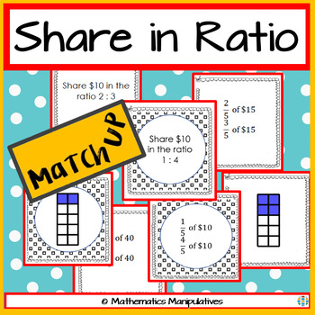 Share in Ratio