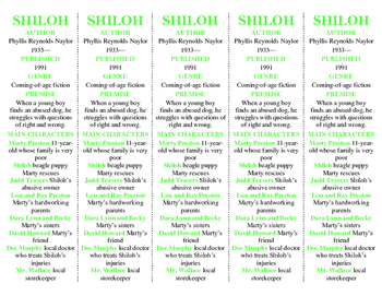 """Shiloh edition of Bookmarks Plus—Great """"Gift""""/Handy Reading Aid!"""