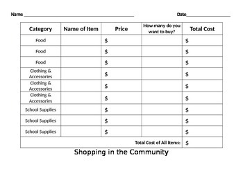 Shopping in the Community Worksheet