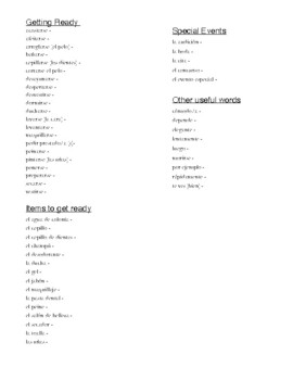 Shopping/Getting Ready Vocabulary Unit Bundle (Spanish 2: