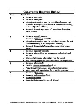 Short Constructed Response Rubric