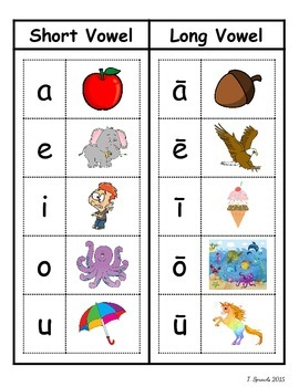 Short & Long Vowel Anchor Chart