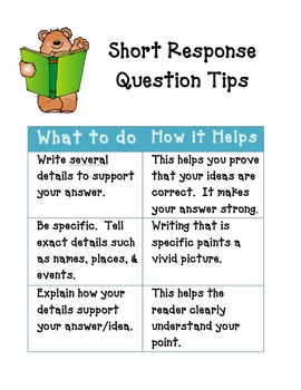 Short Response Question Tips for Common Core Writing