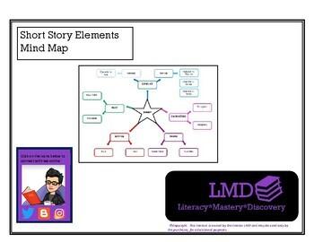 FREE-Short Story Elements Mind Map*Tara-Lee Markides Deighan