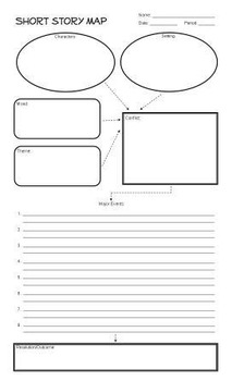 Short Story Map - Graphic Organizer for Planning, Pre-Writ