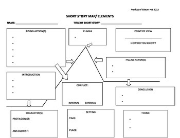 Short Story Plot Map Graphic Organizer