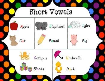 Short Vowel Anchor Chart/Mini Poster