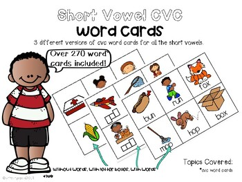 Short Vowel Word Card Set (CVC Words)