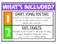 Step into Short Vowels Exit Tickets and Posters