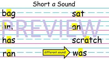Short a Sound Interactive Power Point