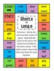 Short and Long Vowels: Sort, Mystery Picture, Game for a,