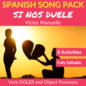 Si nos duele: Song to Practice DOLER and Pronouns ME, TE and NOS