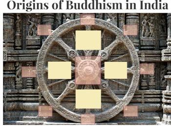 Siddhartha Gautama and Buddhism in India- 4 Noble Truths,