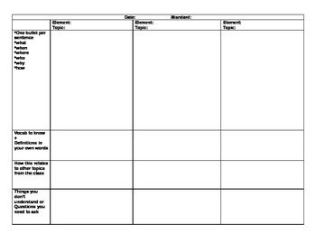 Sideways Notes- Template for Structured note-taking