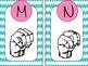 Sign Language Alphabet ASL