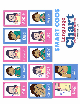 Sign Language Chart (in English- 2 of 3)