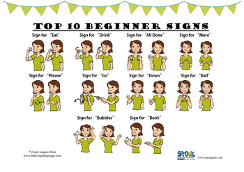 Sign Language Top 10 Signs