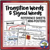 Transition Words and Signal Words Posters