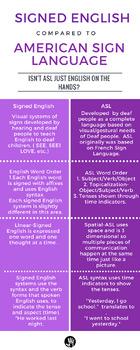 Signed English Versus American Sign Language Infograph