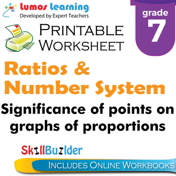 Significance of Points on Graphs of Proportions Printable