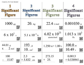 Significant Figures Card Sort